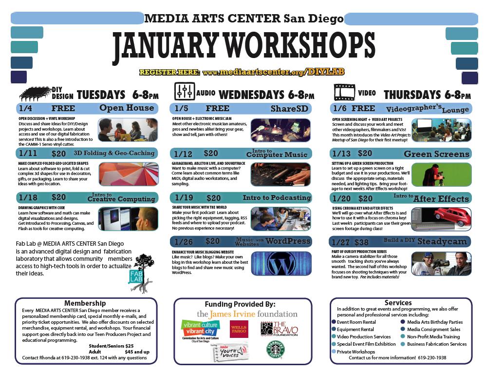 workshop flyer templates free